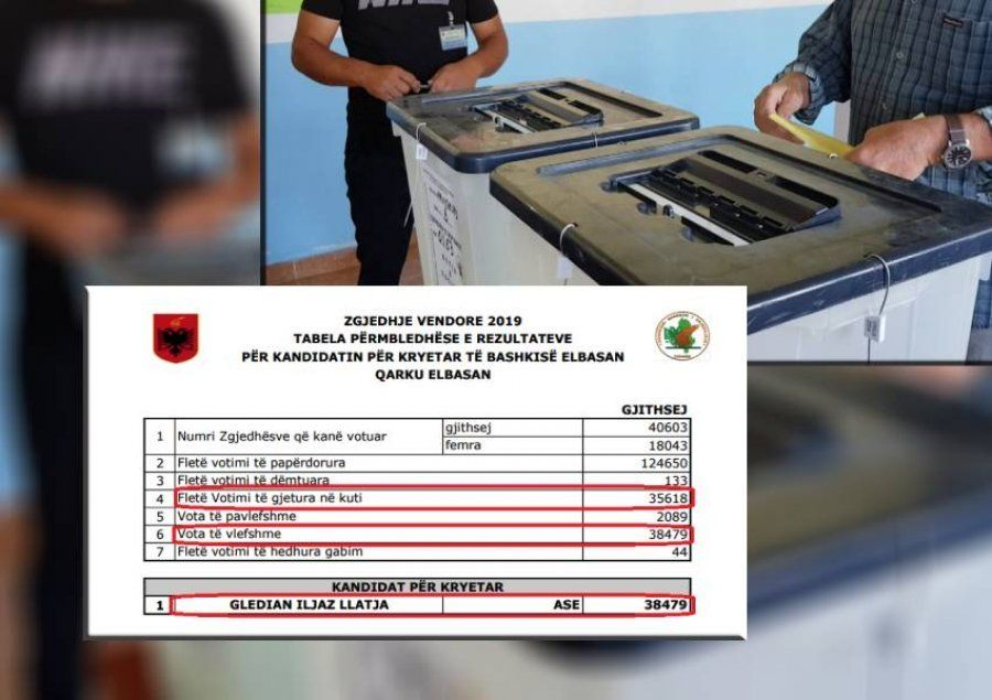 The local elections massacre, new facts of vote rigging revealed