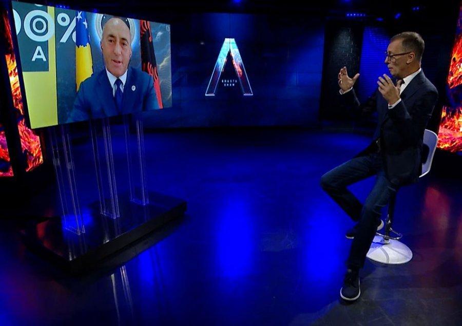 Haradinaj n euml  A Show  Njohja nga Izraeli hap i madh  Amerika tregoi q euml   euml sht euml  lidere