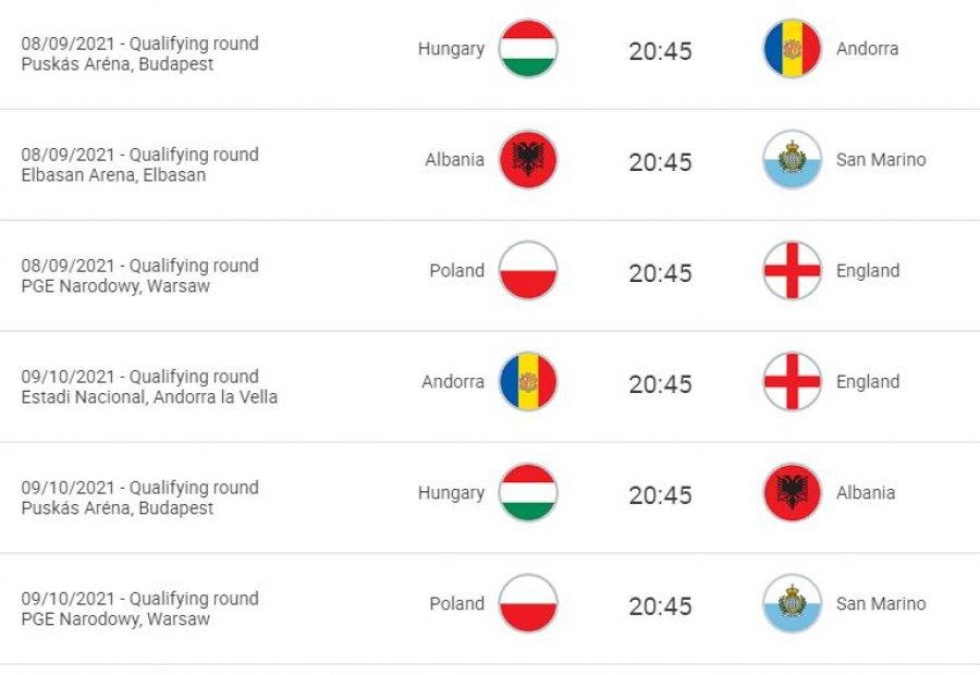 Kalendari dhe situata në grupin I, Shqipëria i ka të gjitha shanset për vendin e dytë